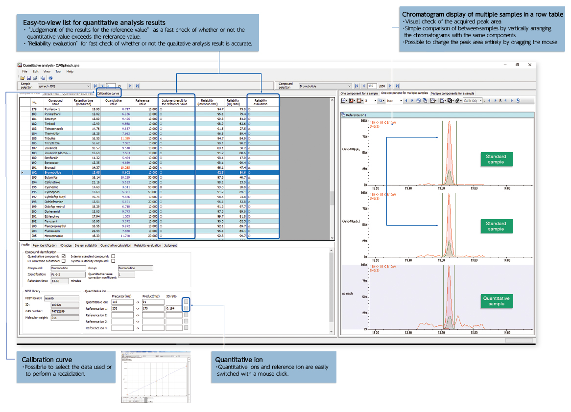 Screen Shot of Escrime™ Data Analysis Software