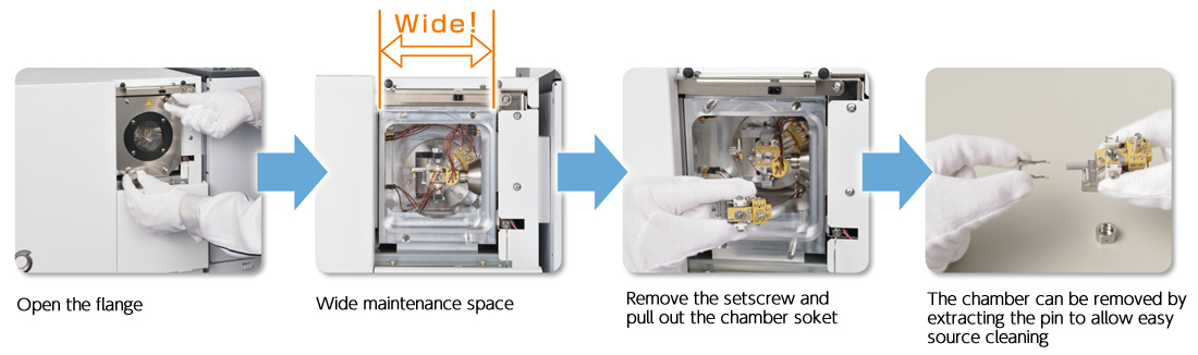 Images showing how to clean the Ion Source