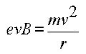 Lorentz force law