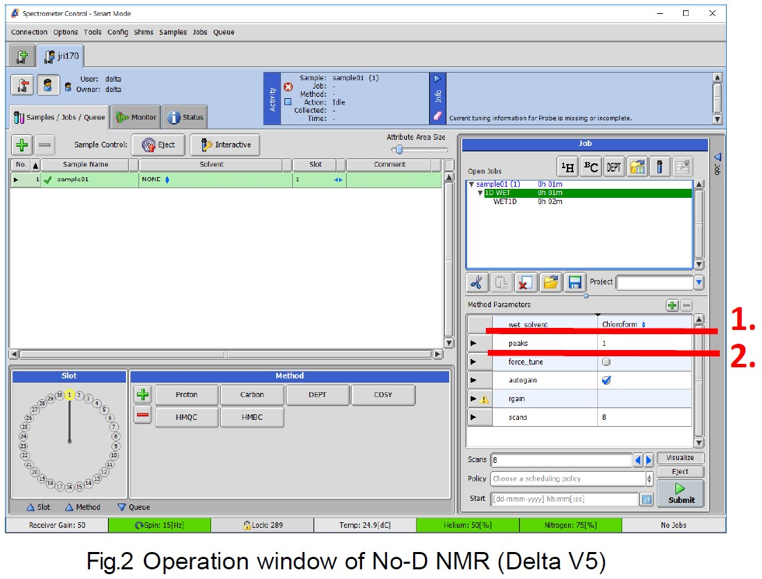 Operation window of No-D NMR